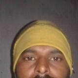 Dipo1234, 32  , Rajkot