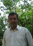 عبدالله, 40  , Hadithah