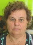 Donik Lidiya, 63  , Kharkiv