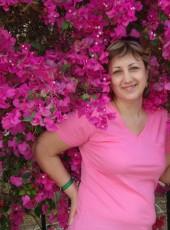 Lyudmila, 58, Russia, Volgograd