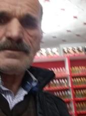 Halim, 18, Turkey, Istanbul