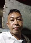 Alakdan18, 36  , Pasig City