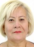 Tasya, 79  , Izvestkovyy