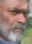 Manigandan, 18  , Coimbatore