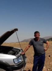 aidar, 47, Kazakhstan, Shymkent