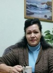 Zinaida, 55  , Tarko-Sale