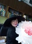 Alena, 47  , Saransk