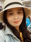 huỳnh út, 37  , Ho Chi Minh City