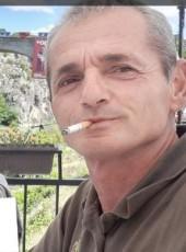 Kingi, 21, Kosovo, Gjakove