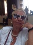 Deryabina Elena, 56  , Moscow