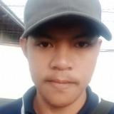 Jhay-ar, 19  , Talisay (Calabarzon)