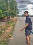 Tagraw, 24  , Sam Phran