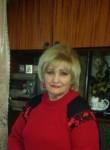 Natalya  Shafaruk, 71  , Dobropillya