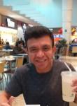 Luiz Silveira, 35  , Indaial