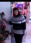 irinaromanenko, 55  , Alchevsk