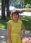 ТАТЬЯНА , 29 лет, Москва
