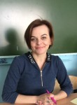 nosulka, 39 лет, Рыбачье