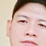 Jornie, 33  , Quezon City