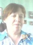 Vasilevna, 68  , Kushchevskaya