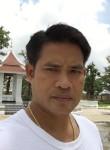 ใบสี, 42, Ubon Ratchathani