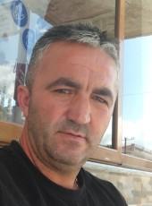 Loukas, 41, Greece, Kerkyra