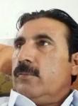 salman baloch, 24  , Chabahar