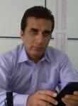 tufailkhan, 43  , Male