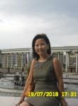 Sholpan, 52, Kyzylorda