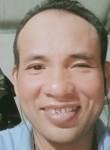 Trai ngheo, 40  , Hanoi