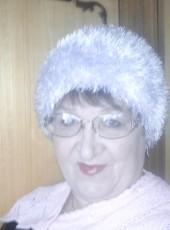 ludmila.huramzina, 66, Russia, Izumrud