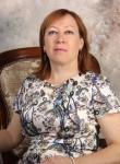 LADODEYa, 44  , Tyumen