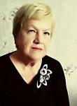 galochka, 66  , Feodosiya