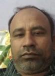 Mohd Parvez, 18  , Muzaffarnagar