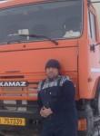 Viktor, 40  , Shymkent