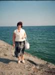 Raisa , 70  , Poltava