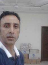 Asif, 18, Pakistan, Lahore