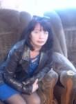 Nadya, 45  , Zavodskoy