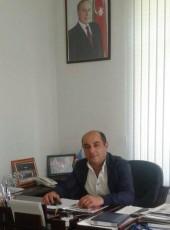 Said, 38, Azerbaijan, Divichibazar