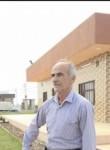 ابو محمد, 50  , Kirkuk