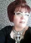charabunny, 56  , Sofia