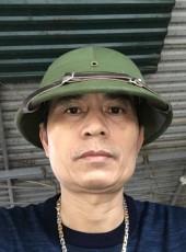 nguyen van nam, 51, Vietnam, Hanoi