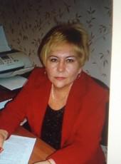 Lyubov, 66, Russia, Syktyvkar