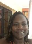 eva njukia, 53  , Nairobi