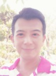 Simonlin911, 38  , Tainan