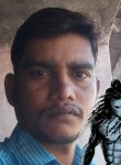 Dhrangi, 28  , Khed Brahma