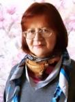Galina, 63  , Chistopol