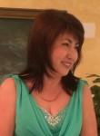 Zhanna, 54, Kentau