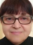 Sasha Zaytseva, 60  , Straseni
