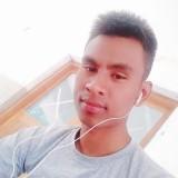 pravat, 25  , Shoranur