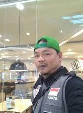 Deni, 41, Indonesia, Tegal